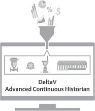 DeltaV Advanced Continuous Historian